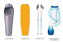 Backpacking materialen