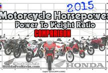 Honda Motorcycle Horsepower Rating Comparison / Compare Honda Motorcycle Model Lineup Horsepower Numbers with Power-to-Weight Ratio Performance Figures.