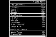 Roadrunner / Marathon training and injury rehabilitation.