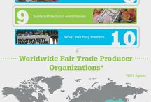 Fairtrade / Celebrating all things fair trade & why it's so important to consider the lives of the people who make the things you love