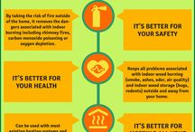 Infographics / Infographics for Nature's Comfort LLC