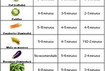 tabla para cocinar las verduras