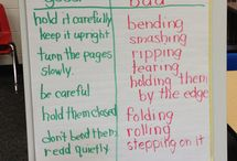 Library Lesson Ideas - Kindergarten