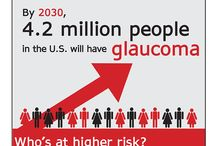 National Glaucoma Awareness Month / January is National Glaucoma Awareness Month! Protect your loved ones and yourself against Glaucoma by visiting your eye doctor regularly.