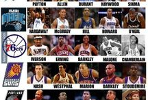 Nba basketball teams