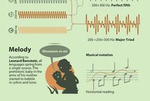 Science and Music!