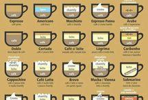 Coffe time.. / by Claudina Thomas