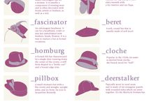 hats vocabulary