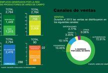 agricultura orgánico