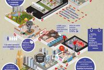 Marketing Infografico