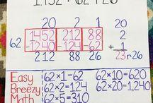 Anna matematikk