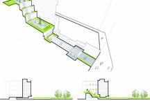 architecture diagrams
