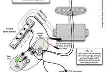 gitárok-elektronika