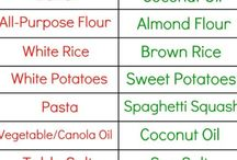 Clean Eating Substitutions