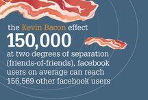 SOCIAL MEDIA - Facebook / #SOCIALMEDIA #Facebook #FB