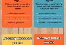 infographics/Инфографика