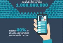 Why You Need Video / Why video is so important for your company