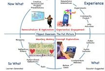 Flipped Classroom / by Willows High School