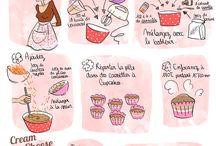 Infografiche cucina