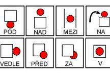 Matematické predstavy