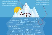 Anger therapeutic resources