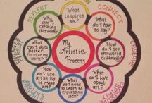 essential questions for art