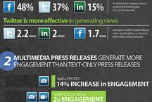 Why Online Press Releases can be a good SEO Tactic for Businesses
