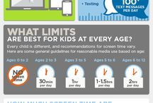 Screen Time / Technology and Kids