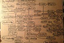 Dissertation / Stuff for dissertation.