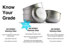 Pet Food Bowls / Your pet's bowl matters...A LOT!