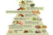 Anti-inflammatory Diet and Foods / by Jaunalee ***