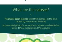 Traumatic Brain Injury (TBI) / Our clinic proudly provides speech/language therapy for those who have suffered a TBI. Call (301)405-4218 for more information.