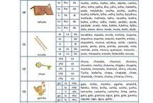lista de palavras