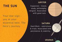 Amethyst Amaris Astrology / Holistic lessons on astrology!