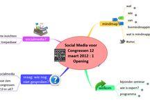 Mind Maps Congressen