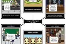 Dystopia Lesson Plans / Curriculum and Content for Teaching Dystopia