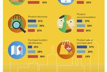 Super Infographic