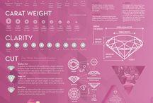 Diamond Infographics
