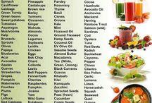 Antiflammory foods