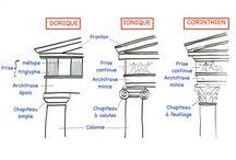 HA Ordre architectural