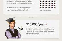 Scholarships / by UTSA CSPD (Center for Student Professional Development)