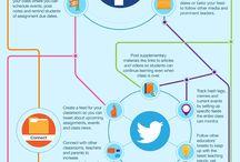 Social media and teacher