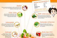 Käk Thai-Kinn Thai / Classic Thai cuisine with originally tasty.