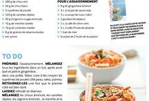 Cuisine salades