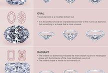 Fakta gull og diamanter