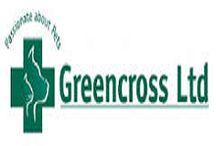 Greencross Stock Research / Greencross Stock Research