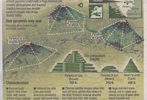 pyramídy v Európe