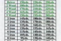 Golf Distance Shots