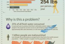 Food Waste / In the US, we simply waste too much food! These infographics and factoids will tell you more about it.