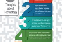 Techy Class / Implementing technology for 21st century thinkers
